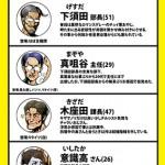 キャラクタープロフィール1